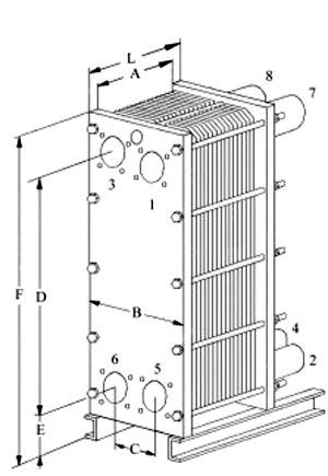 3. Выход нагреваемой среды.  Схема пластинчатого теплообменника разборного трехходового показана на рисунке.